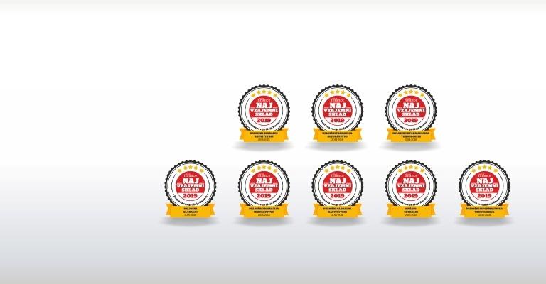 8 nagrad za sklade!